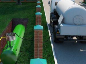 Заправить газом газгольдер