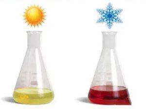 Зимнее и летнее дизельное топливо