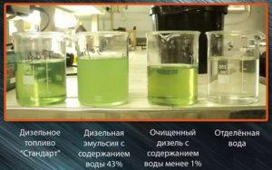 Вода в топливном фильтре дизеля: откуда появляется