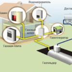 Выбор газгольдера для хранения пропан-бутана: основные критерии хранилища.